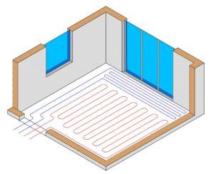 Mäanderförmige Verlegung mit Randzone - Isometrie - Kreilac - Fußbodenheizung