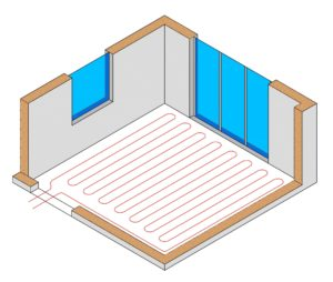 Mäanderförmige Verlegung - Isometrie - Kreilac - Fußbodenheizung