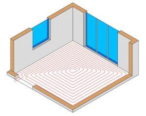 schneckenförmige Verlegung - Isometrie - Kreilac - Fußbodenheizung
