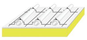 Kreilac - Klimaboden - Stahlgitter - Fußbodenheizung